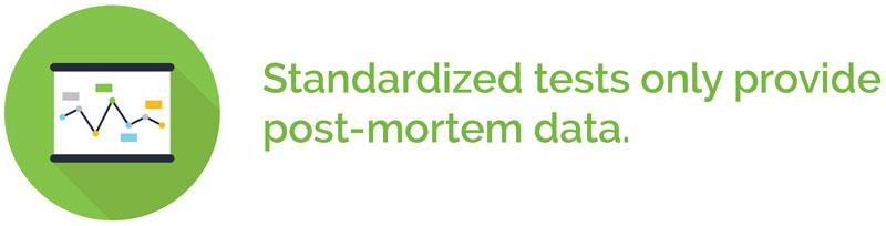 standardized tests only provide post-mortem data