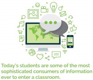 student information consumption trends